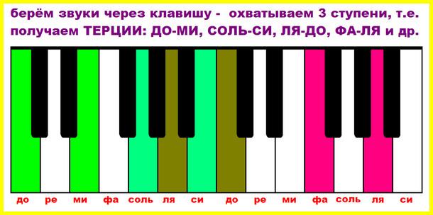 Период (музыка) — википедия. что такое период (музыка)