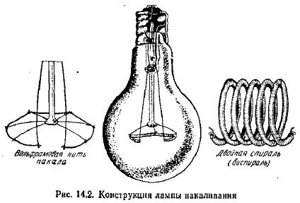 3.фотометрические величины и единицы. (телесный угол. точечный источник света. сила света. единица силы света. световой поток. освещенность. яркость. ламбертовские источники света.)
