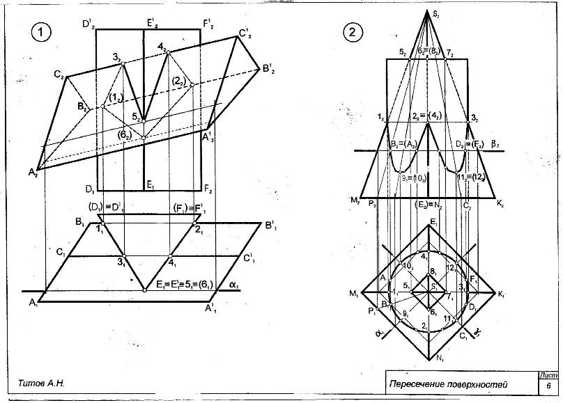 Построение эпюр при изгибе для балки — экспресс курс для чайников