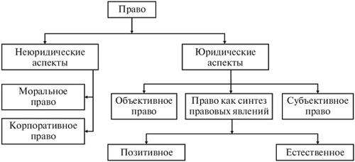 Объективность: принцип, отличие от субъективности, основа, показатель, понятие, критерии примеры, признаки, виды