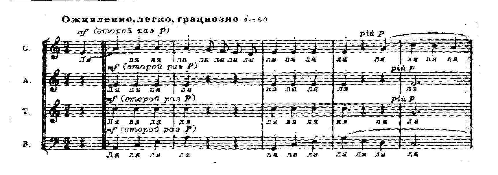 Фактура в музыке - это... определение и виды фактуры в музыке