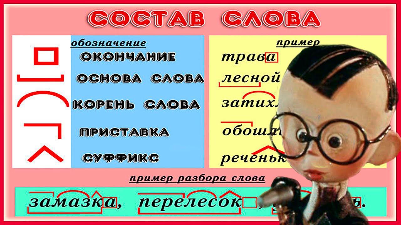 Что это - состав слова? примеры состава слов: повторение, помогать, подснежник