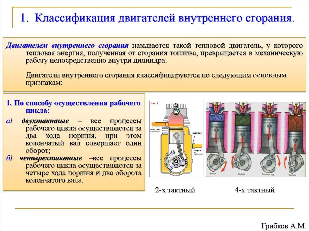 Что такое инжектор?