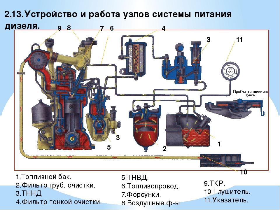 Что такое mpi двигатель, характеристики, конструкция, достоинства и недостатки