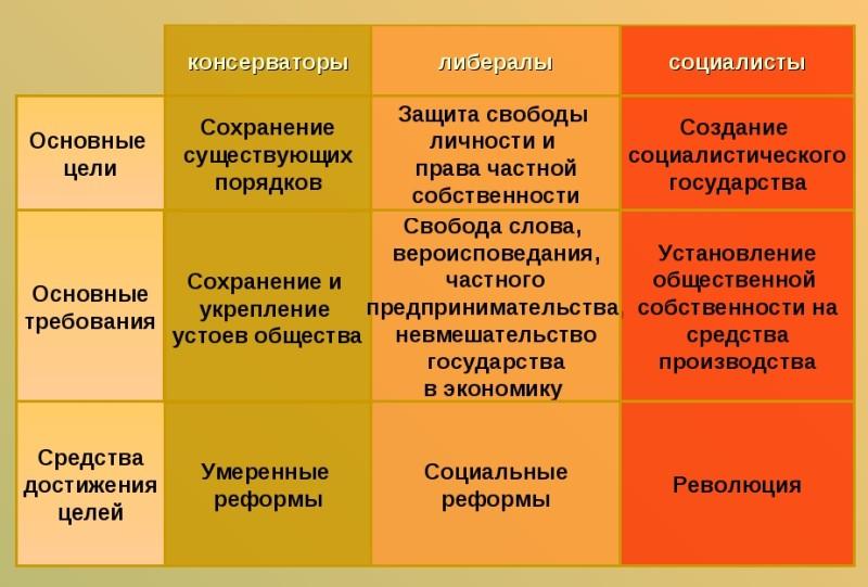 Что такое либерализация цен в политике: россия и её исторический пример