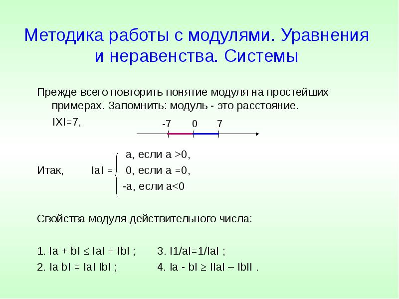 Модуль числа в математике — что это такое, как раскрыть абсолютную величину, решение уравнений