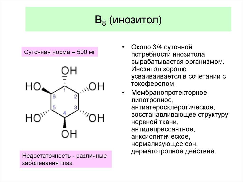 Инозитол (витамин в8) – лучшие препараты и цены в аптеках