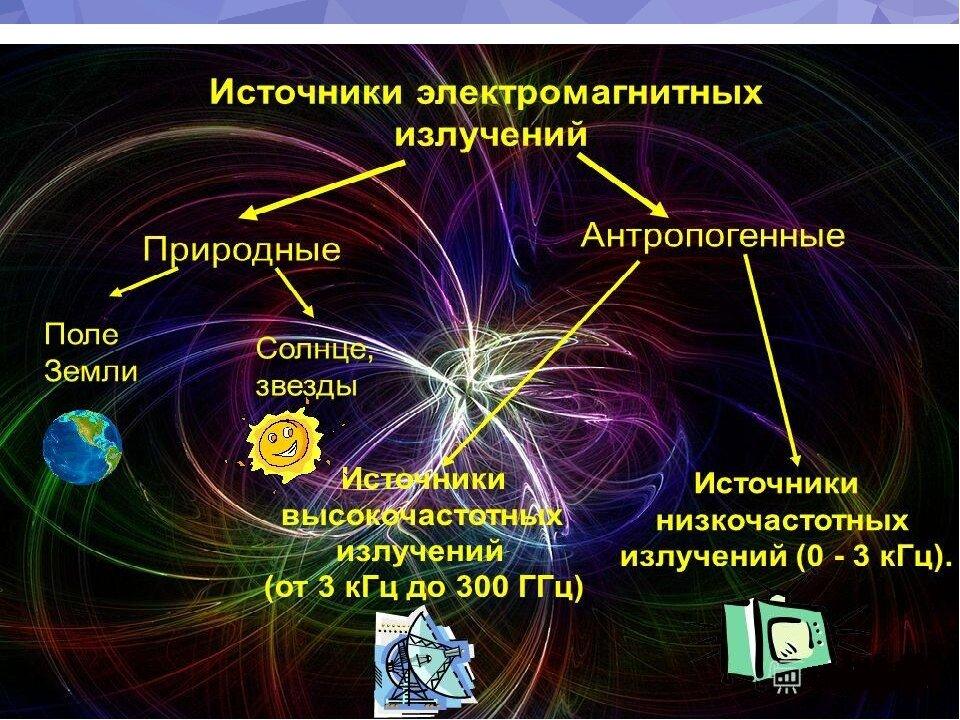 Что такое оптика