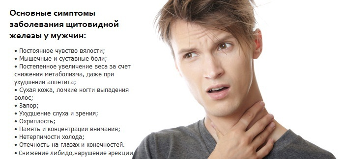 Заболевания щитовидной железы. какие болезни щитовидки есть (список)