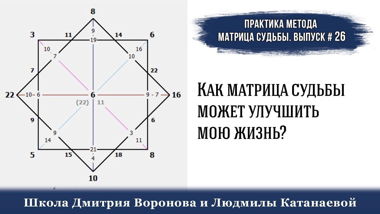 Матрица судьбы по дате рождения. предназначение и расчёты.