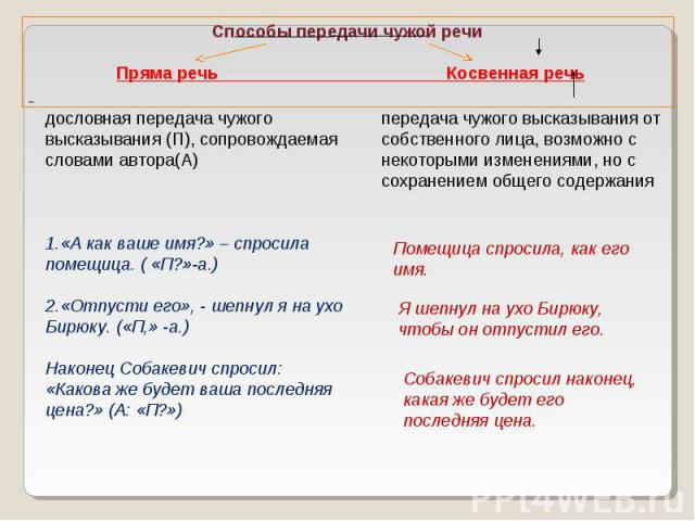 Способы передачи чужой речи (упражнения и тест)