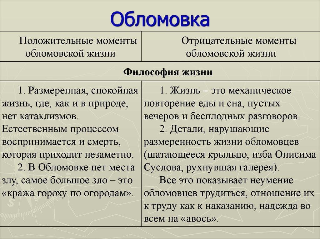 Проблематика романа гончарова обломов, описание основных проблем для сочинения по теме