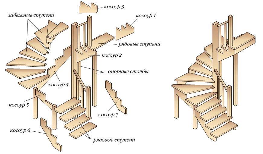 Лестница — википедия. что такое лестница