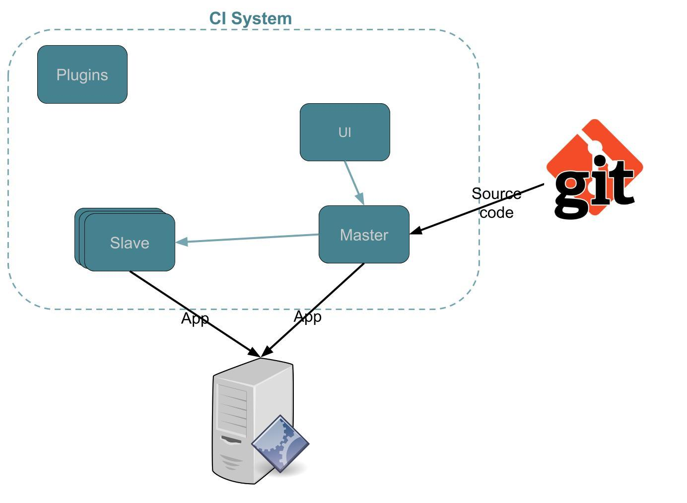 Протокол dhcpdynamic host configuration protocol (dhcp)