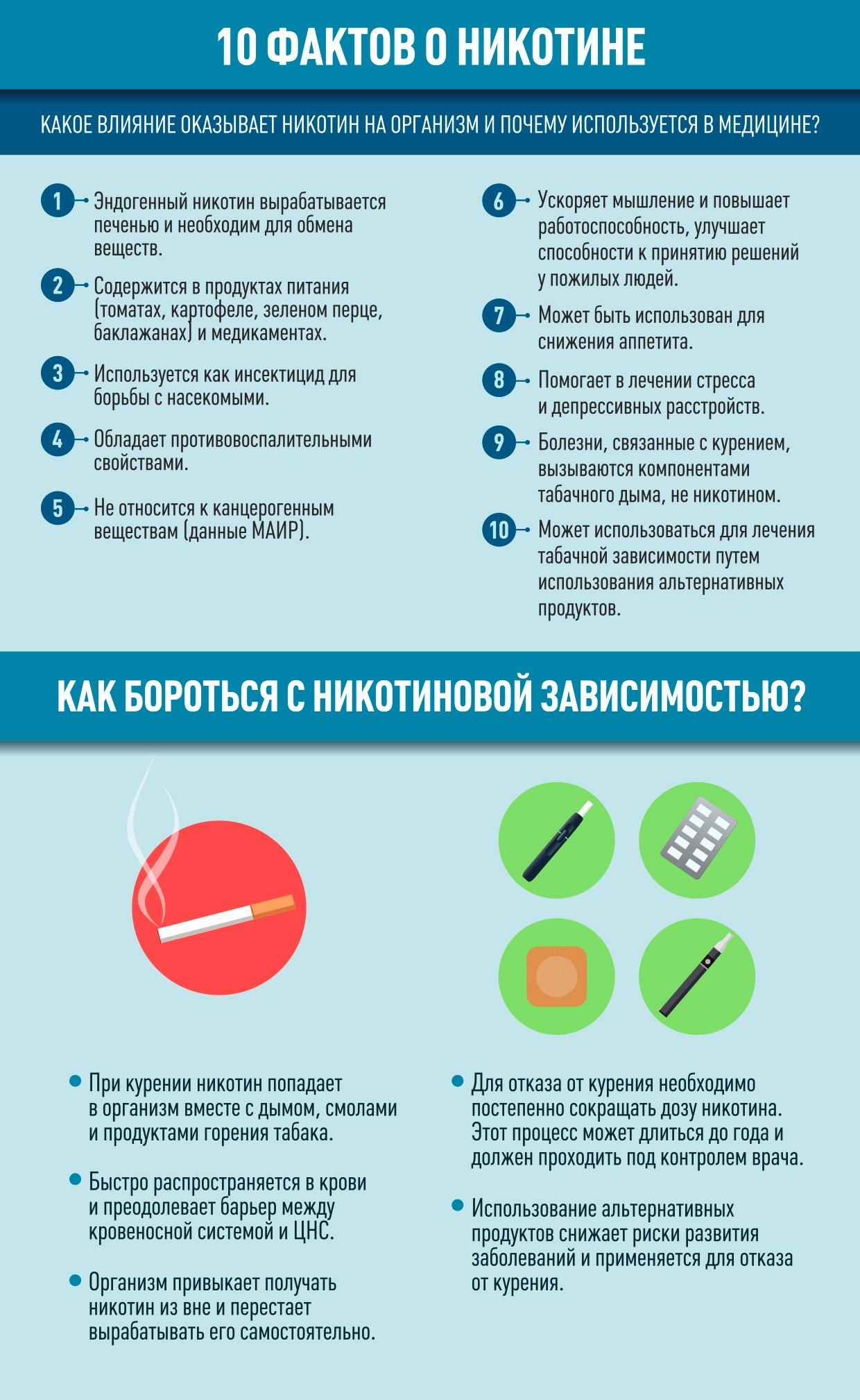 Никотин: польза и вред, способы употребления и дозировка