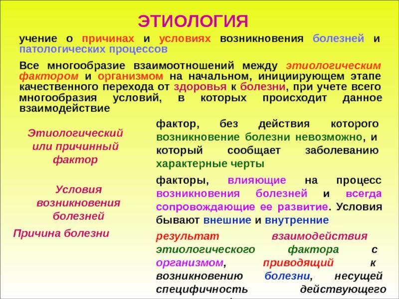 Этиология - это... вирусная этиология. этиология болезни