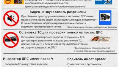 9несуразностей вдействующих пдд— журнал зарулем