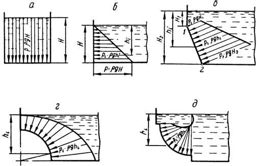 Построение эпюр при растяжении и сжатии: продольных сил, нормальных напряжений и перемещений для ступенчатого стержня (бруса)