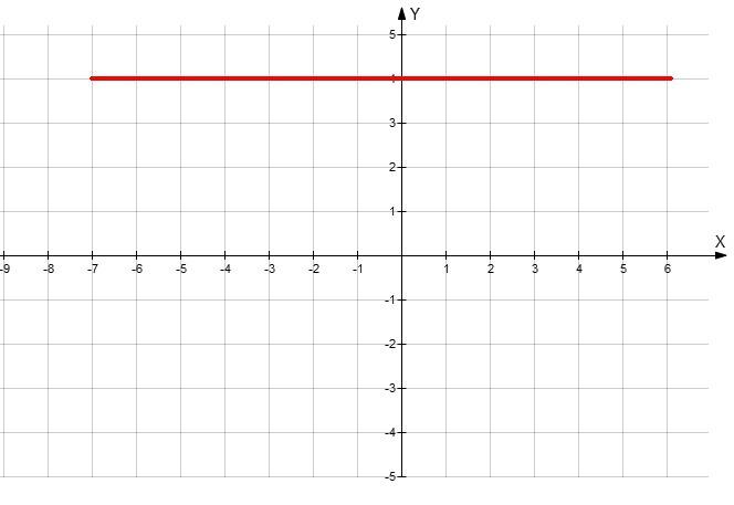 Математика 6 мерзляк контрольная работа 11