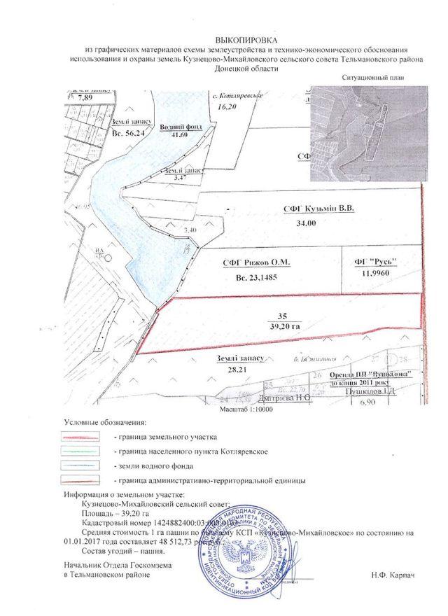 Ситуационный план земельного участка — образец