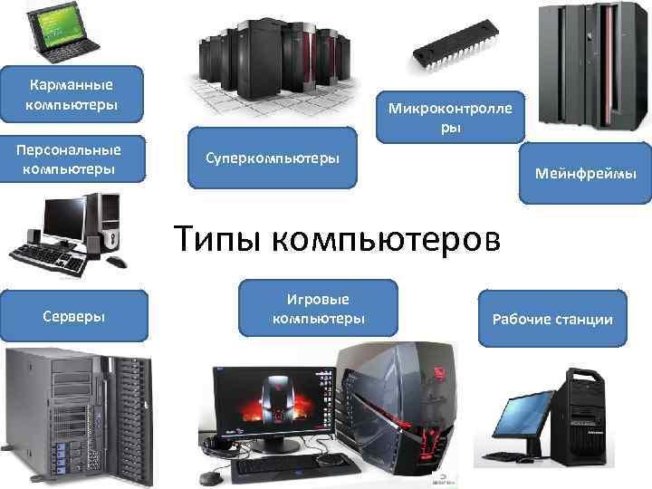 Что такое компьютер и виды компьютеров