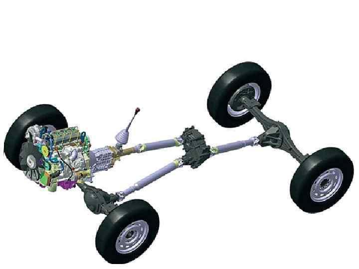 Трансмиссия автомобиля: устройство и назначение