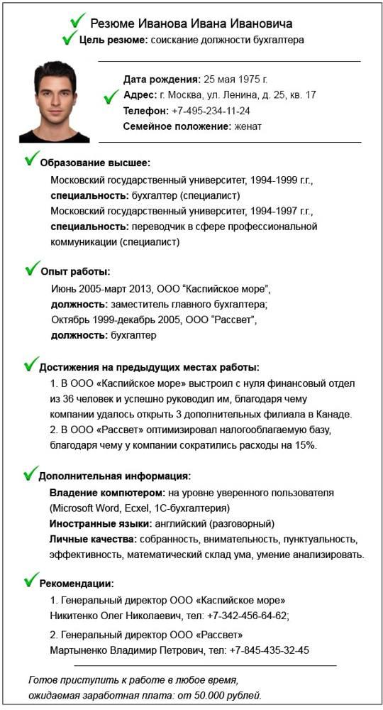 Как составить резюме с нуля | городработ.ру