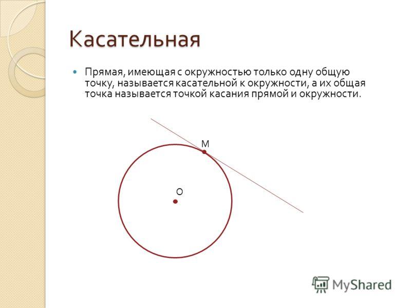 Касательная прямая к графику функции в точке. геометрический смысл произовдной. уравнение касательной.