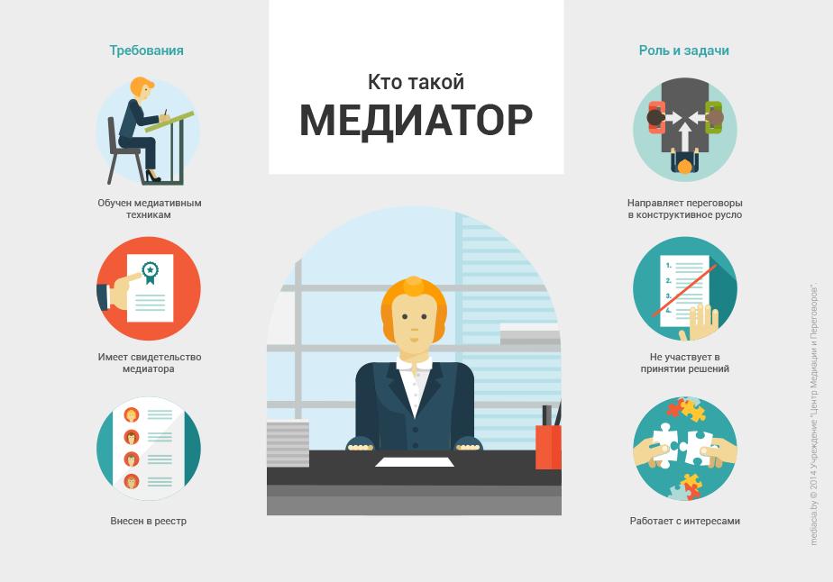 Профессия медиатор: где учиться, зарплата, плюсы и минусы