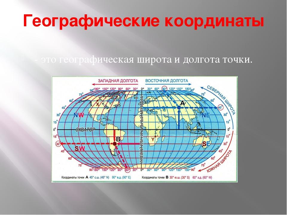 Что такое географическая долгота?