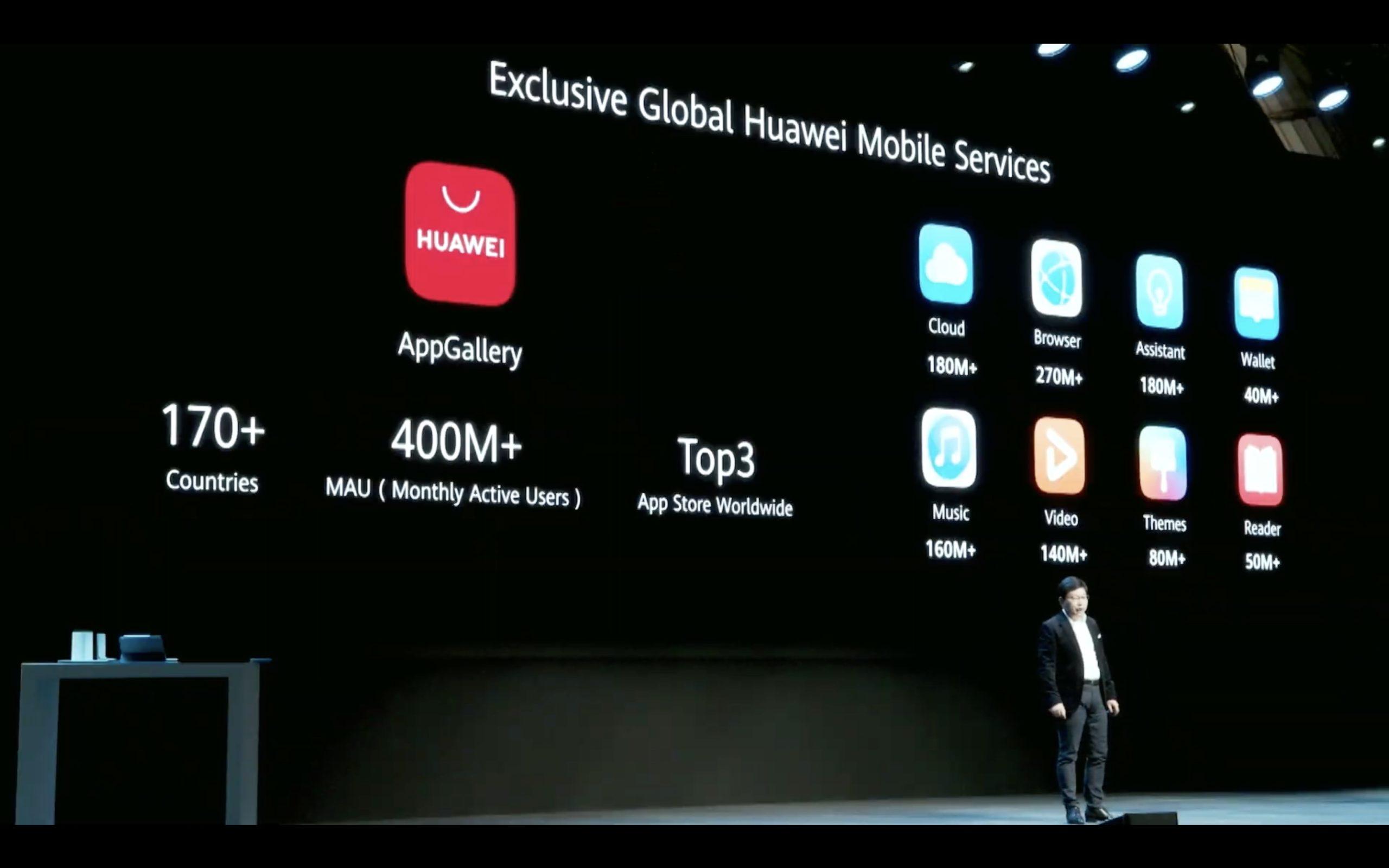 Huawei appgallery — альтернатива google play store