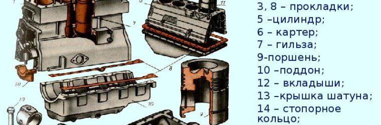 Двигатель (двс): устройство, принцип работы, классификация