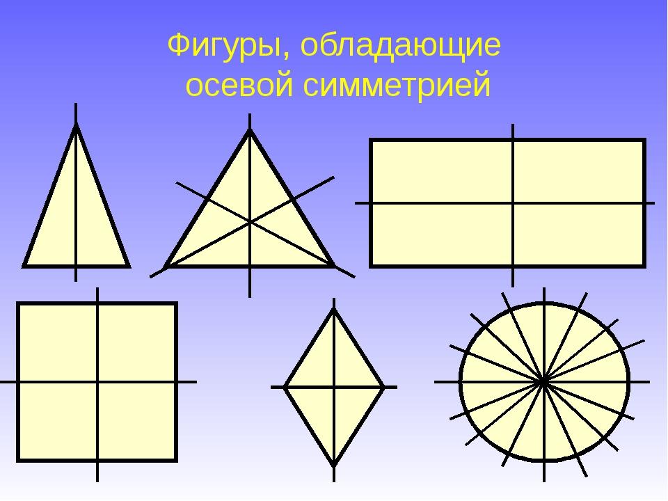 Ось симметрии - что это такое? фигуры, имеющие ось симметрии