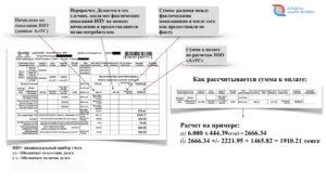 Сальдо в квитанции жкх: причины и как избежать его появление