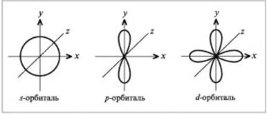 Молекулярная орбиталь