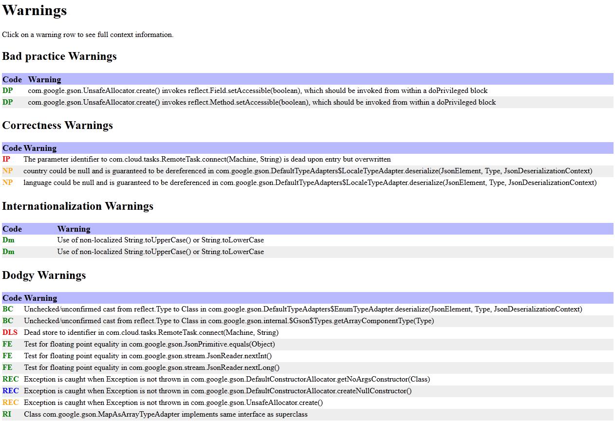 Как запустить несколько пайплайнов с помощью gitlab ci/cd / блог компании nixys / хабр