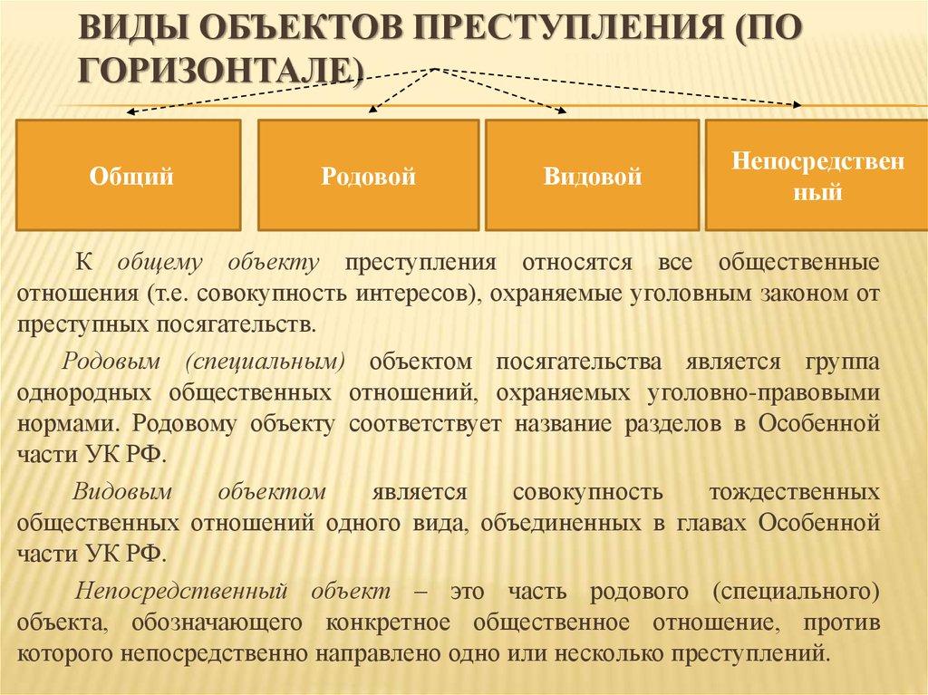 Материальный и формальный состав преступления. формальный состав преступления: примеры