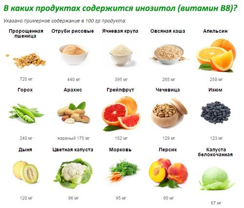 Витамин д3 и витамин к2 – препараты и инструкция по приему