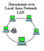 Что такое глобальная сеть? организация глобальных сетей, средства и возможности :: syl.ru