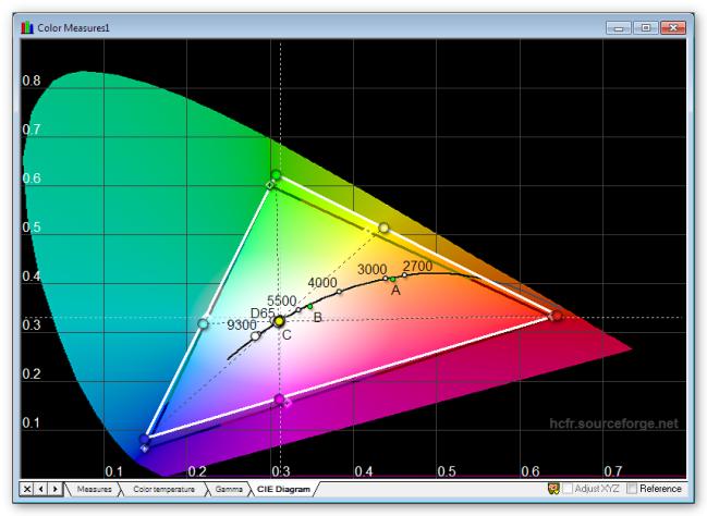 Цветовые пространства srgb, adobe rgb и prophoto rgb - какое выбрать - фотожурнал - фотошкола михаила панина