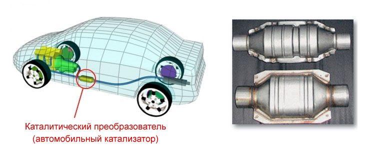 Что такое металлический катализатор