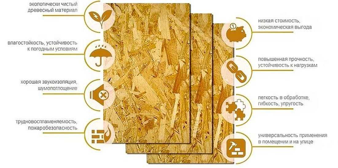Осп (osb) плита: размер, цены, применение