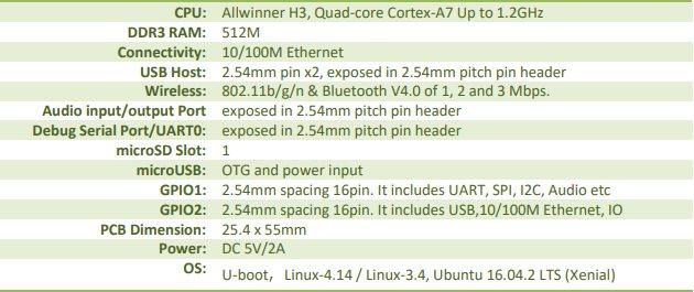 Обзор технологий скроллинга / блог компании ruvds.com / хабр