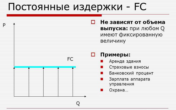 Операционные расходы: что это такое, состав и учёт операционных расходов, примеры