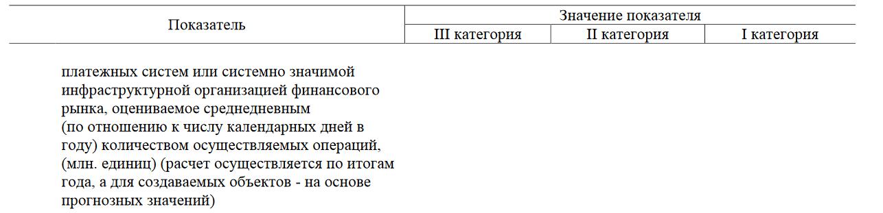 Объект и субъект деятельности: определения понятий, разница между ними | tvercult.ru