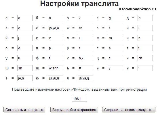 Юлия → iuliia. всё о транслитерации / хабр