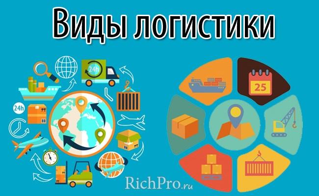 Реклама — что это такое   ktonanovenkogo.ru
