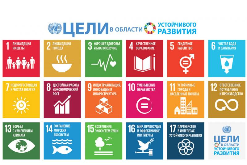 Устойчивое развитие - вики