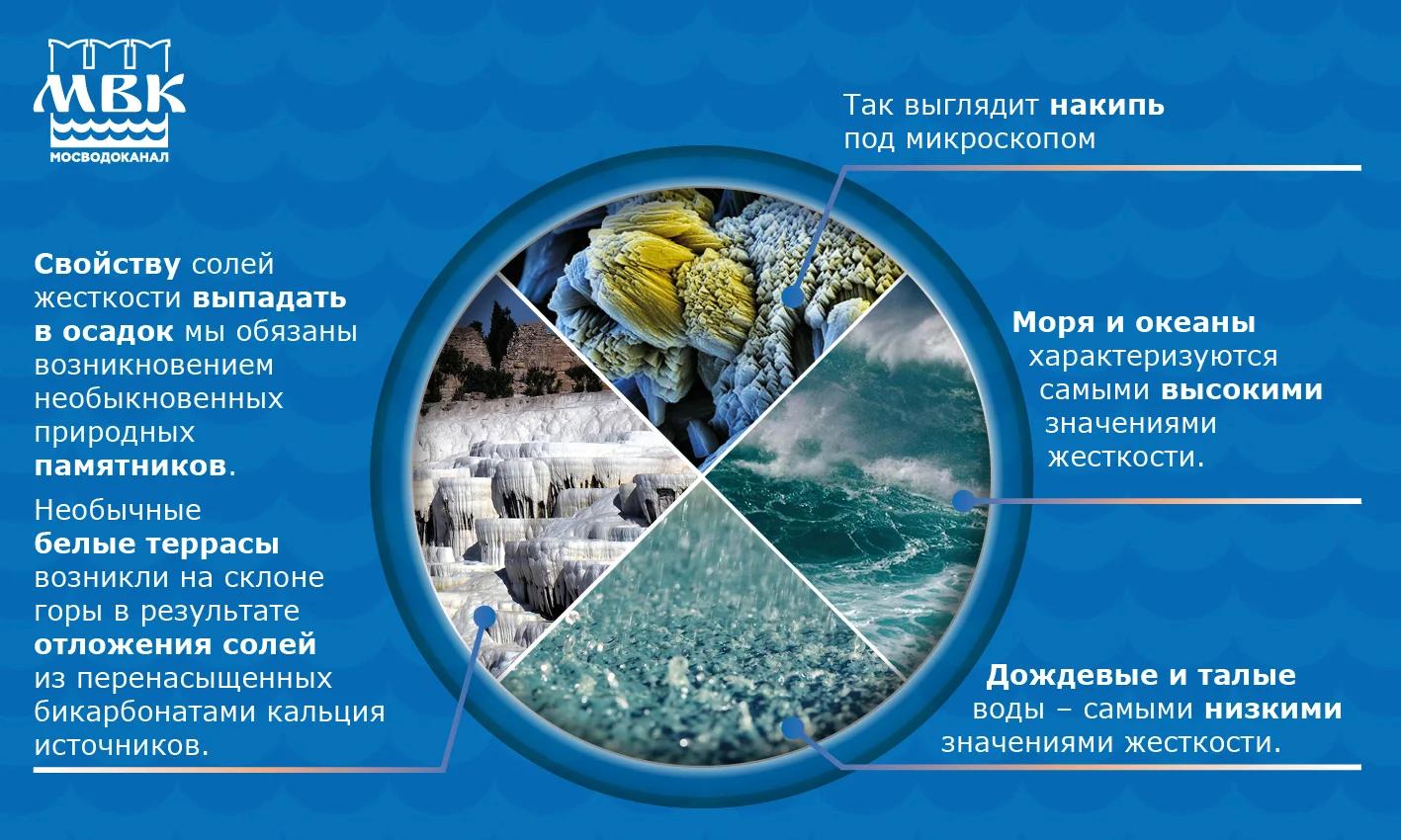 Подземные воды — википедия. что такое подземные воды