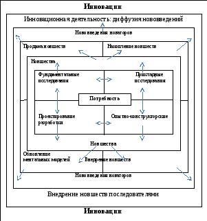 Корпоративная социальная ответственность [ксо] | контент-платформа pandia.ru